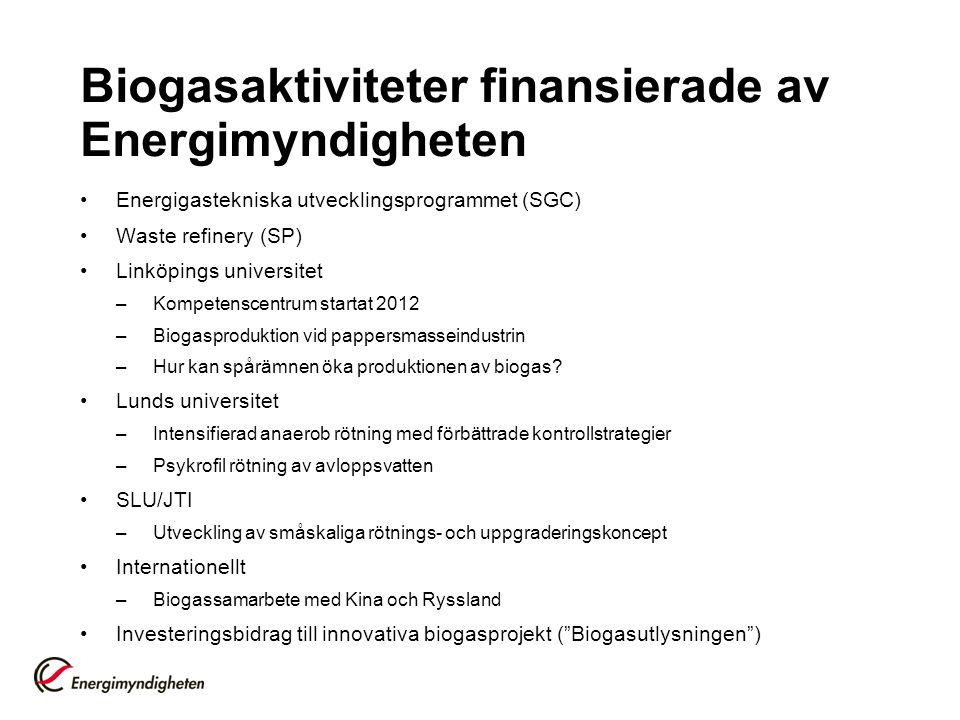 Biogasaktiviteter finansierade av Energimyndigheten