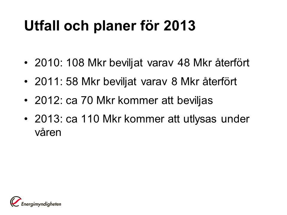 Utfall och planer för 2013 2010: 108 Mkr beviljat varav 48 Mkr återfört. 2011: 58 Mkr beviljat varav 8 Mkr återfört.