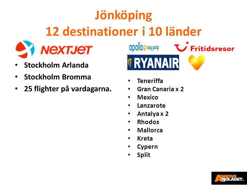 Jönköping 12 destinationer i 10 länder