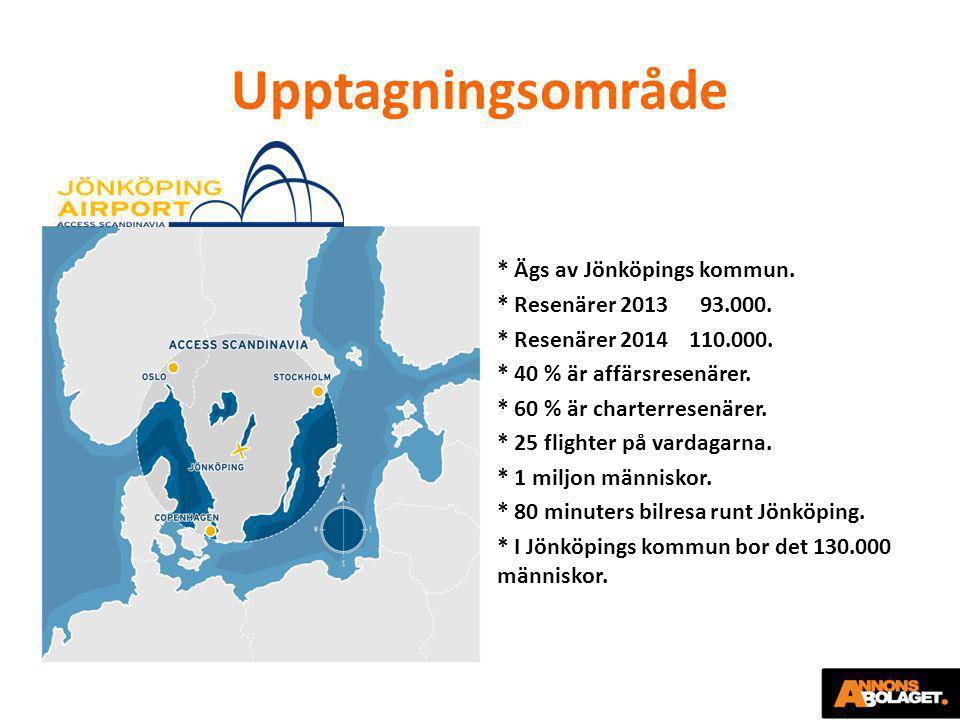 Upptagningsområde * Ägs av Jönköpings kommun. * Resenärer 2013 93.000.