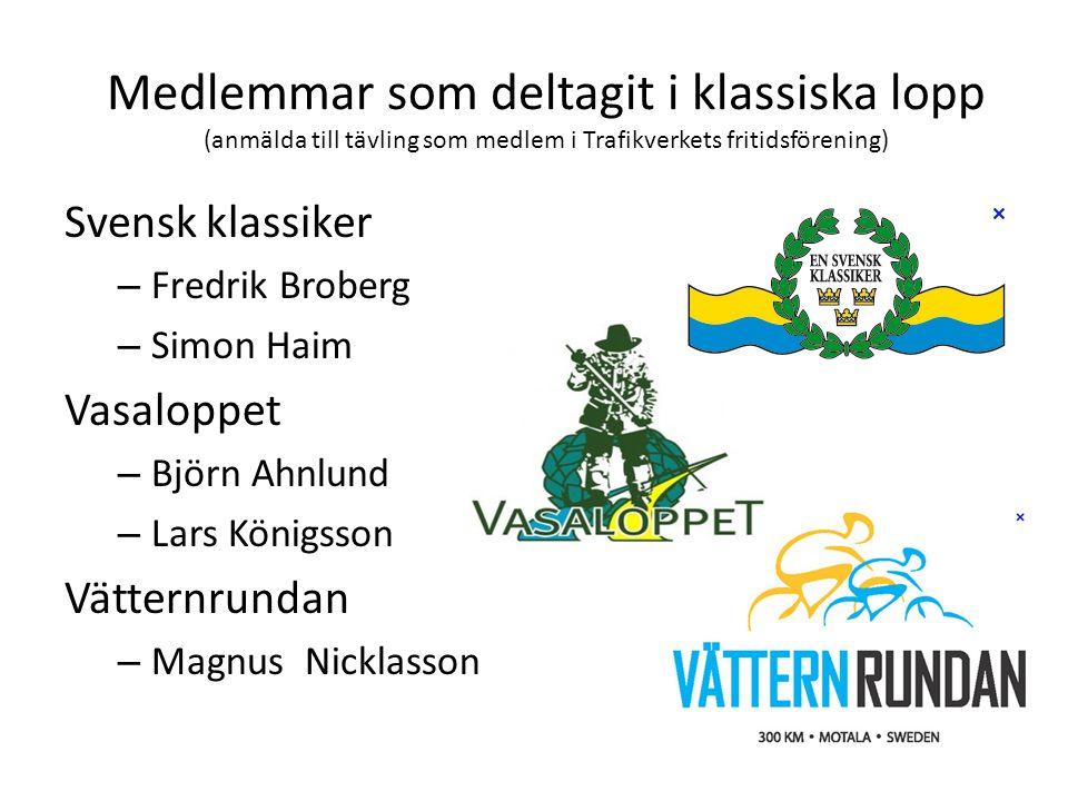 Medlemmar som deltagit i klassiska lopp (anmälda till tävling som medlem i Trafikverkets fritidsförening)