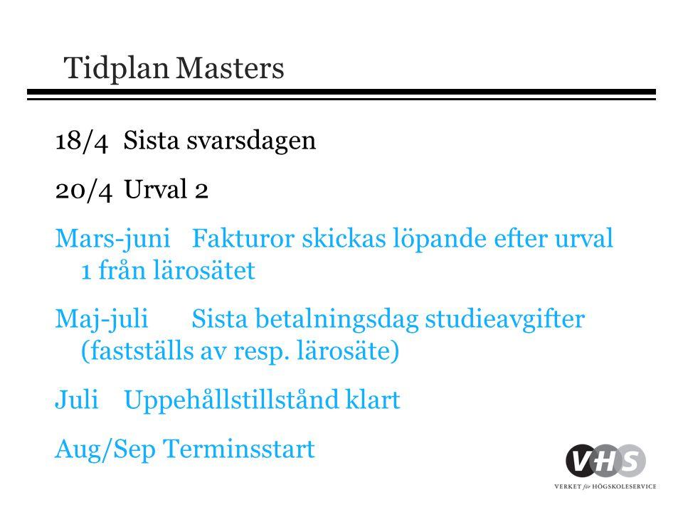 Tidplan Masters 18/4 Sista svarsdagen 20/4 Urval 2
