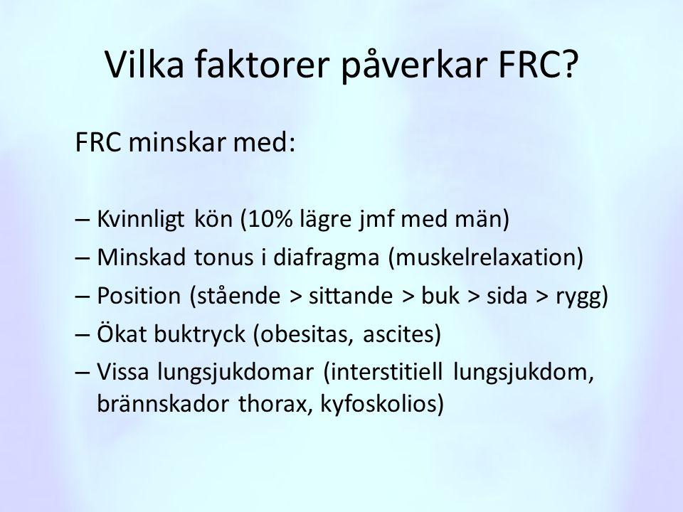 Vilka faktorer påverkar FRC