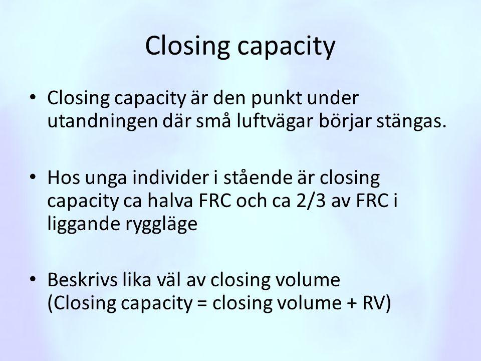 Closing capacity Closing capacity är den punkt under utandningen där små luftvägar börjar stängas.