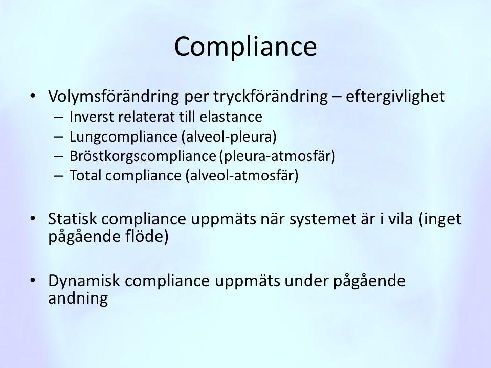 Compliance Volymsförändring per tryckförändring – eftergivlighet