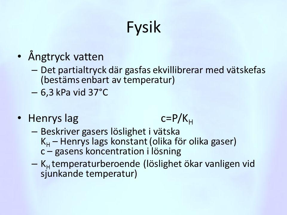 Fysik Ångtryck vatten Henrys lag c=P/KH