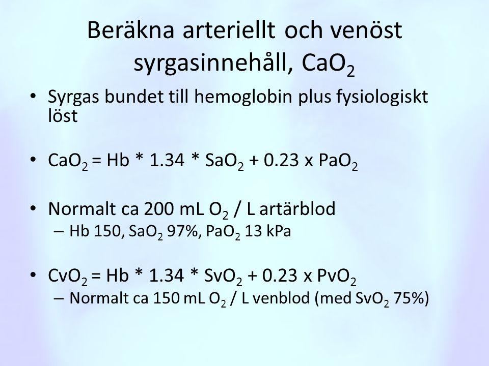 Beräkna arteriellt och venöst syrgasinnehåll, CaO2