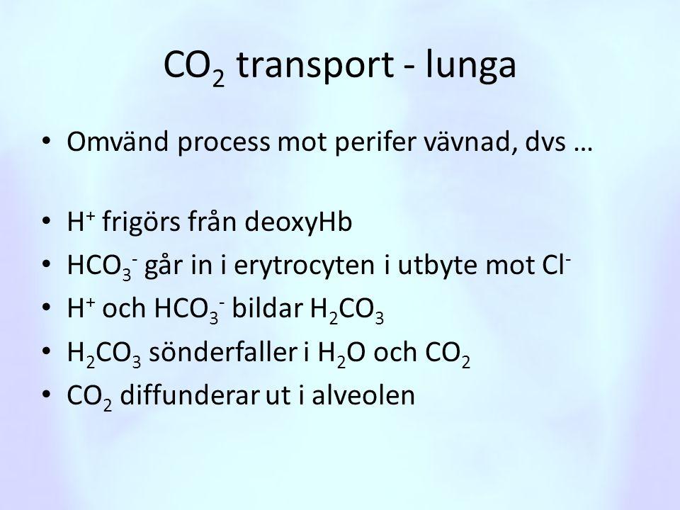 CO2 transport - lunga Omvänd process mot perifer vävnad, dvs …