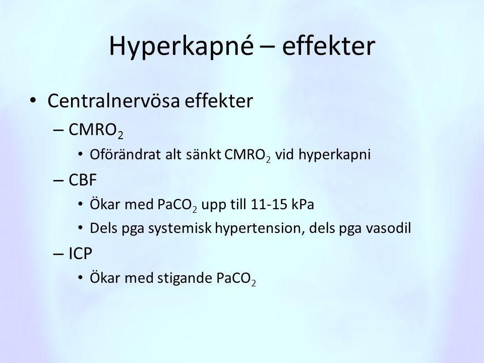 Hyperkapné – effekter Centralnervösa effekter CMRO2 CBF ICP