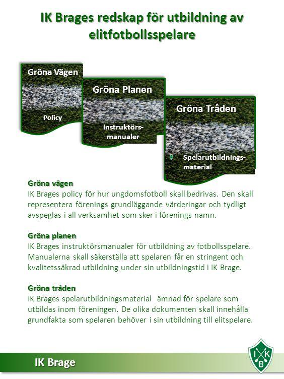 IK Brages redskap för utbildning av elitfotbollsspelare