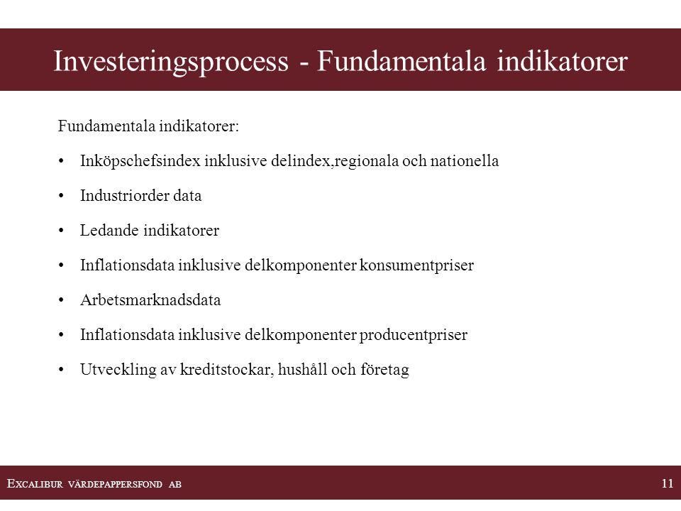 Investeringsprocess - Fundamentala indikatorer