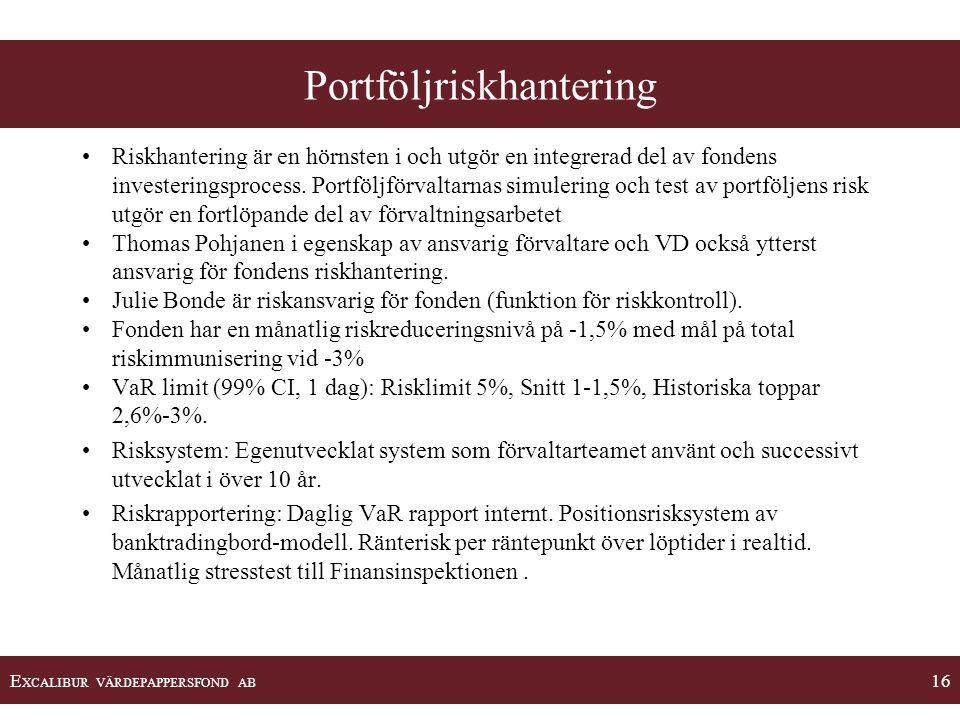 Portföljriskhantering
