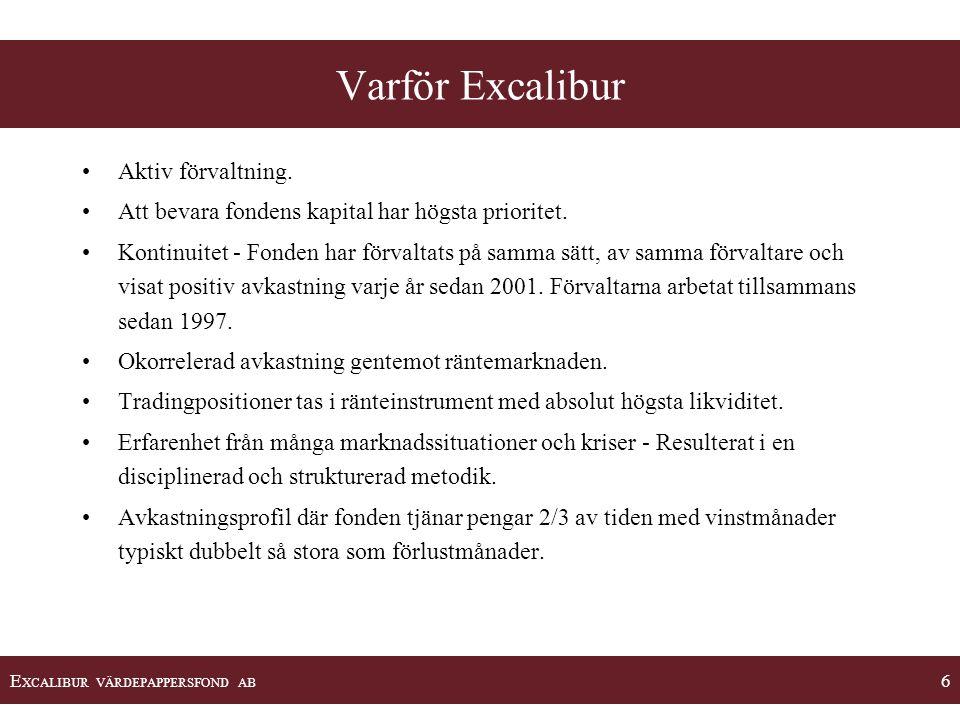 Varför Excalibur Aktiv förvaltning.