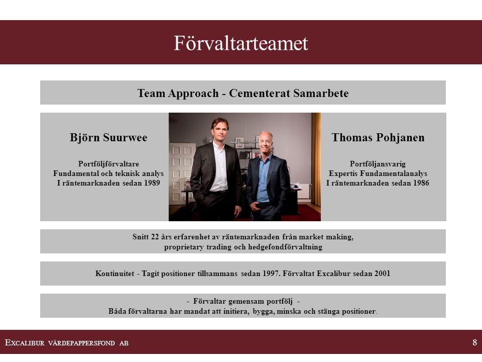 Förvaltarteamet Team Approach - Cementerat Samarbete Björn Suurwee