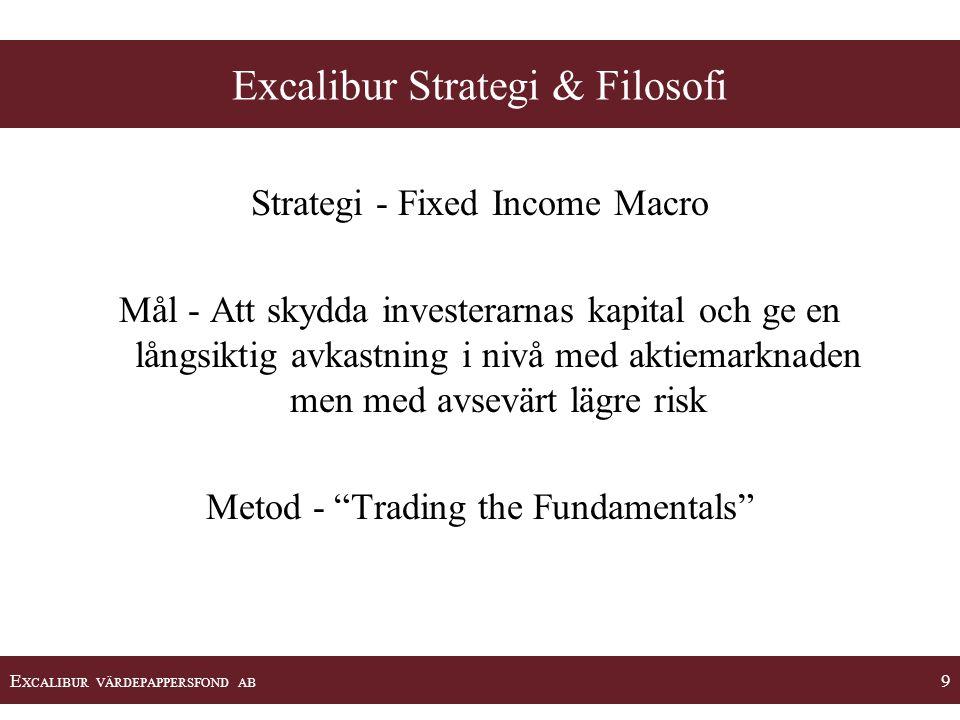 Excalibur Strategi & Filosofi