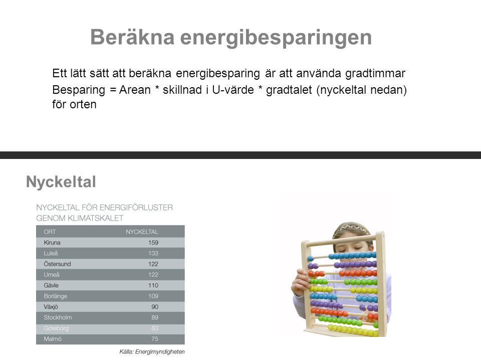 Beräkna energibesparingen