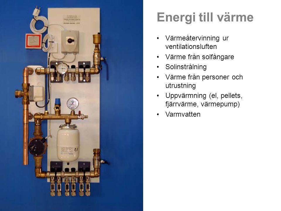 Energi till värme Värmeåtervinning ur ventilationsluften