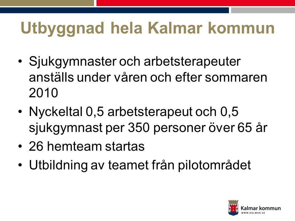 Utbyggnad hela Kalmar kommun