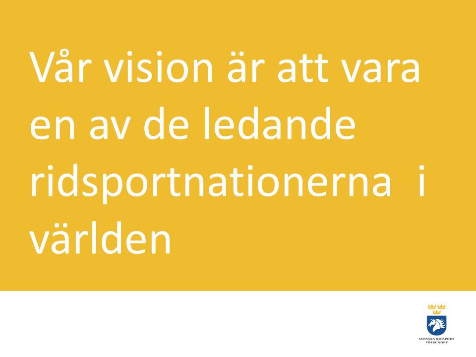 Vår vision är att vara en av de ledande ridsportnationerna i världen