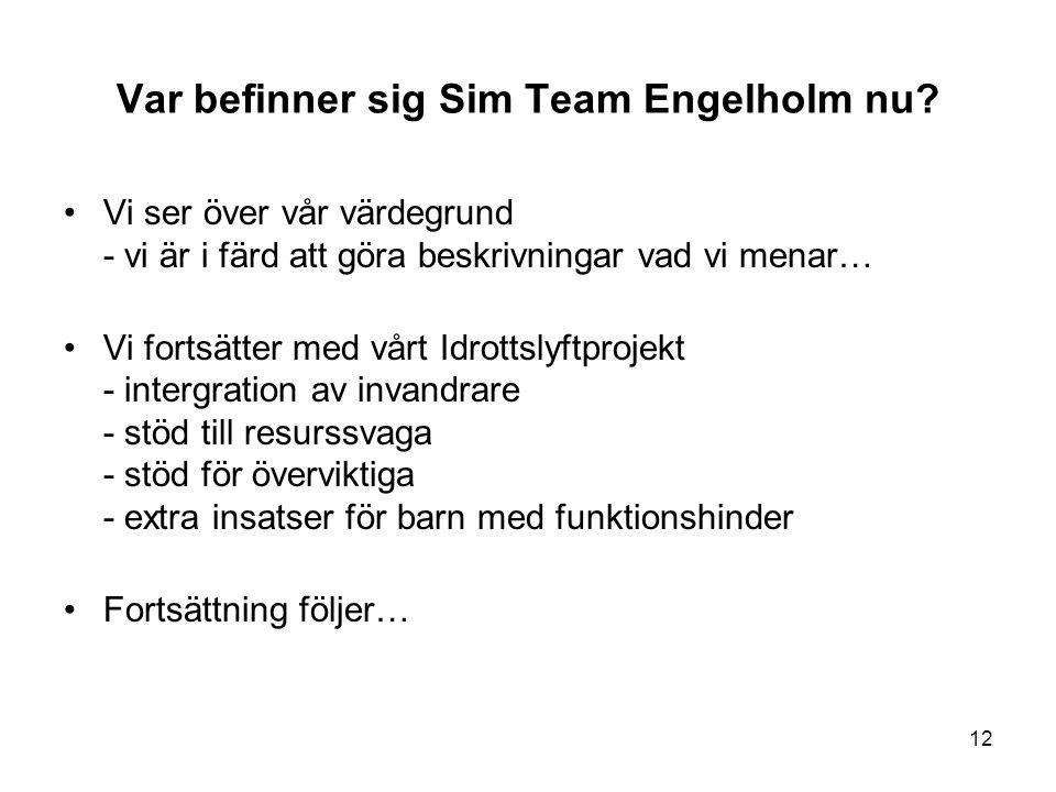 Var befinner sig Sim Team Engelholm nu