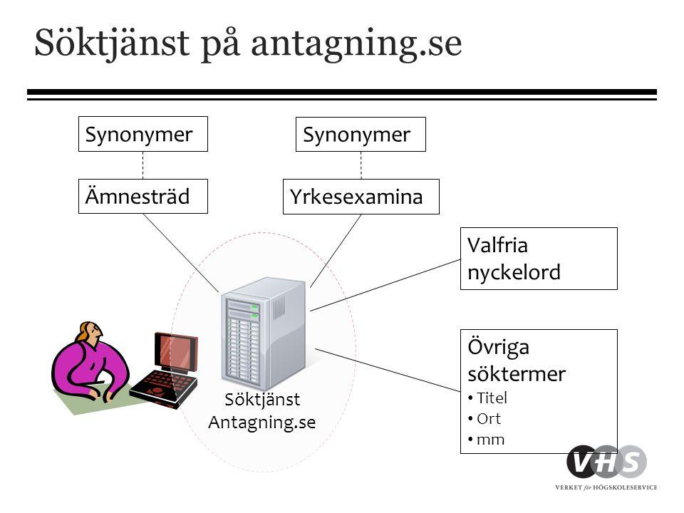 Söktjänst på antagning.se