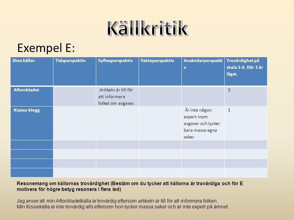 Källkritik Exempel E: Dina källor Tidsperspektiv Syftesperspektiv