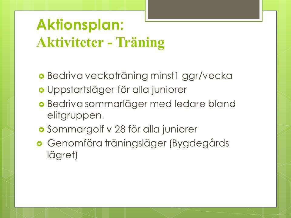 Aktionsplan: Aktiviteter - Träning