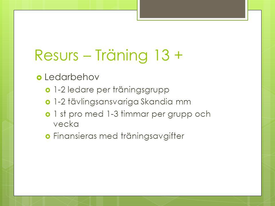 Resurs – Träning 13 + Ledarbehov 1-2 ledare per träningsgrupp