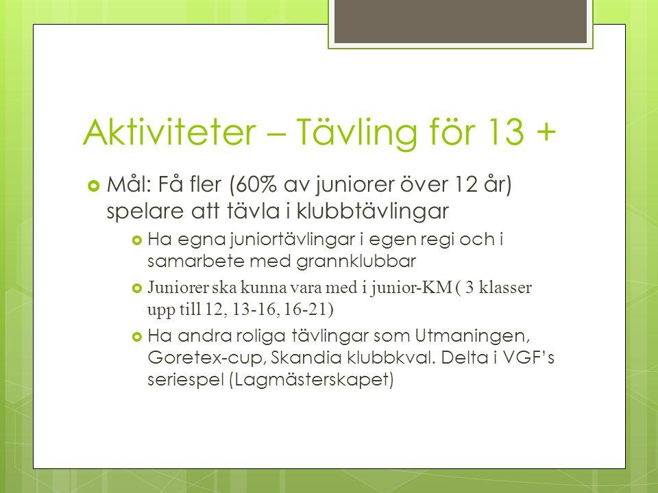 Aktiviteter – Tävling för 13 +