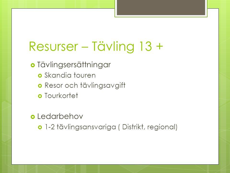 Resurser – Tävling 13 + Tävlingsersättningar Ledarbehov Skandia touren