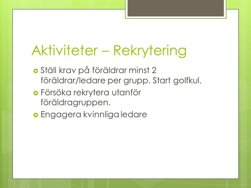 Aktiviteter – Rekrytering