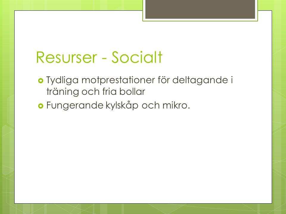 Resurser - Socialt Tydliga motprestationer för deltagande i träning och fria bollar.