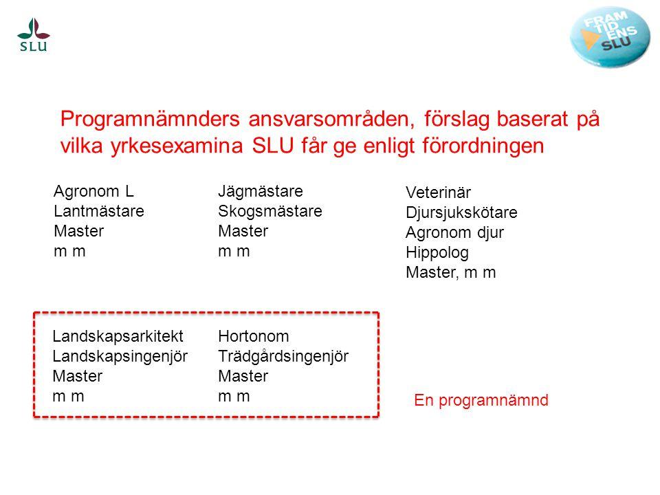 Programnämnders ansvarsområden, förslag baserat på vilka yrkesexamina SLU får ge enligt förordningen