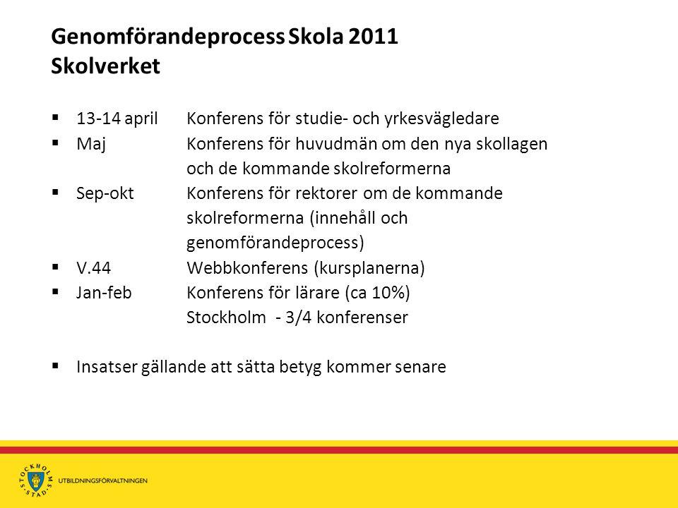 Genomförandeprocess Skola 2011 Skolverket