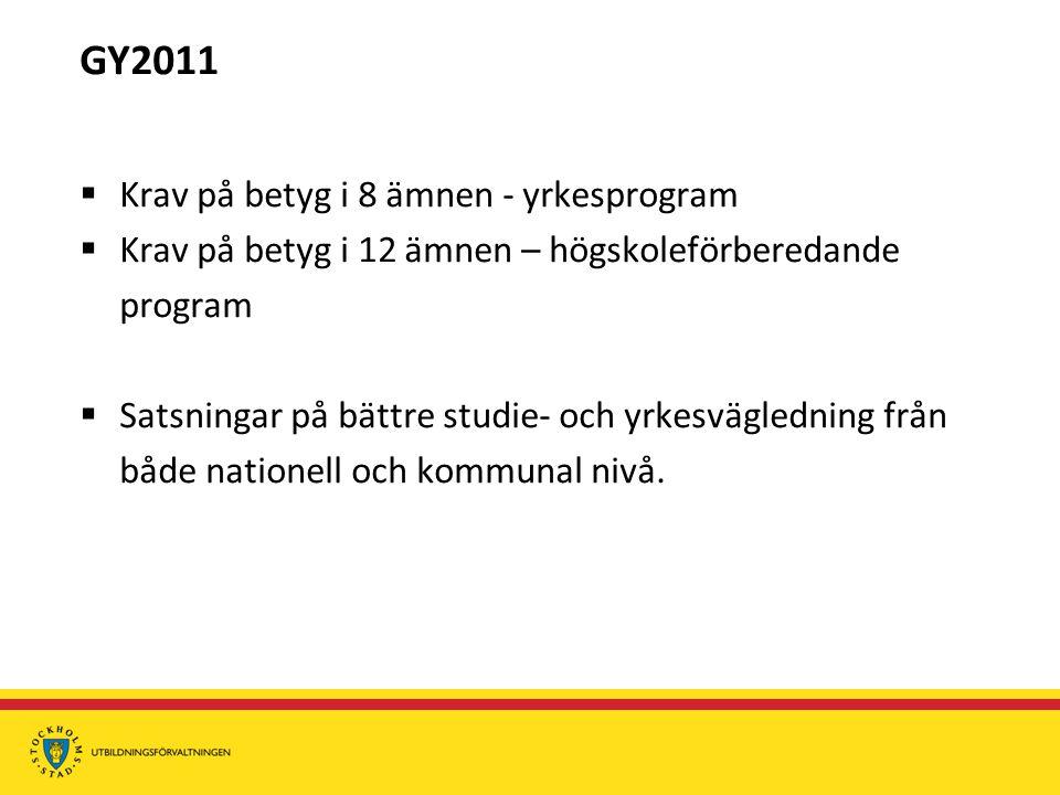 GY2011 Krav på betyg i 8 ämnen - yrkesprogram