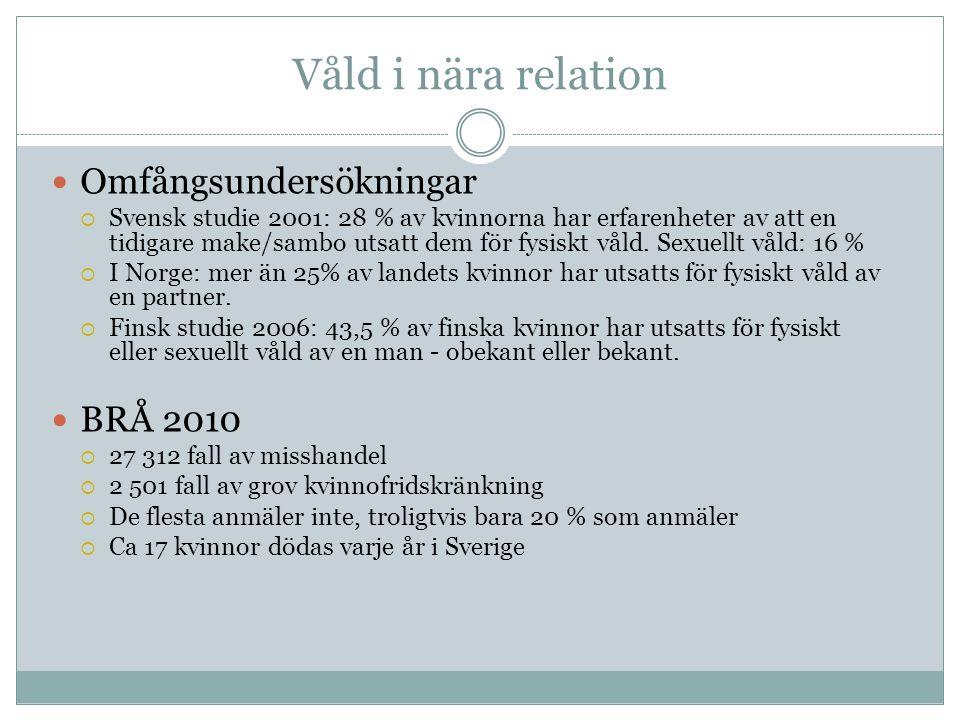 Våld i nära relation Omfångsundersökningar BRÅ 2010