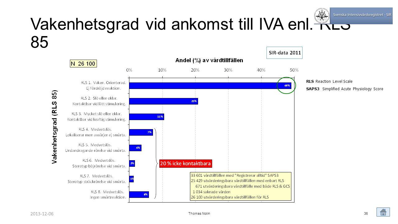 Vakenhetsgrad vid ankomst till IVA enl. RLS 85