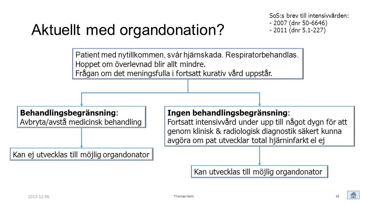Aktuellt med organdonation