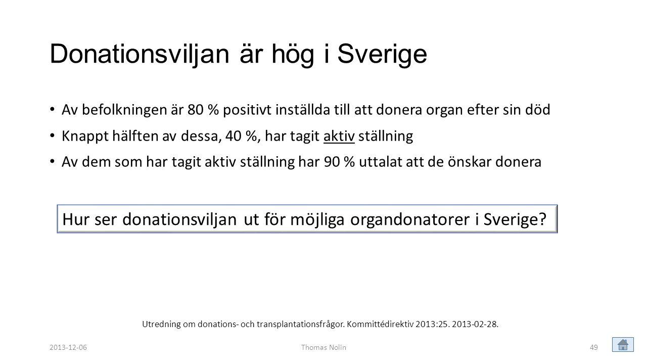 Donationsviljan är hög i Sverige