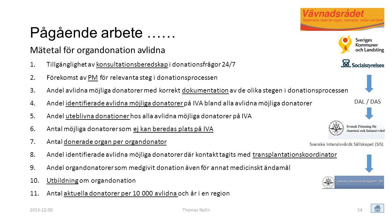 Pågående arbete …… Mätetal för organdonation avlidna