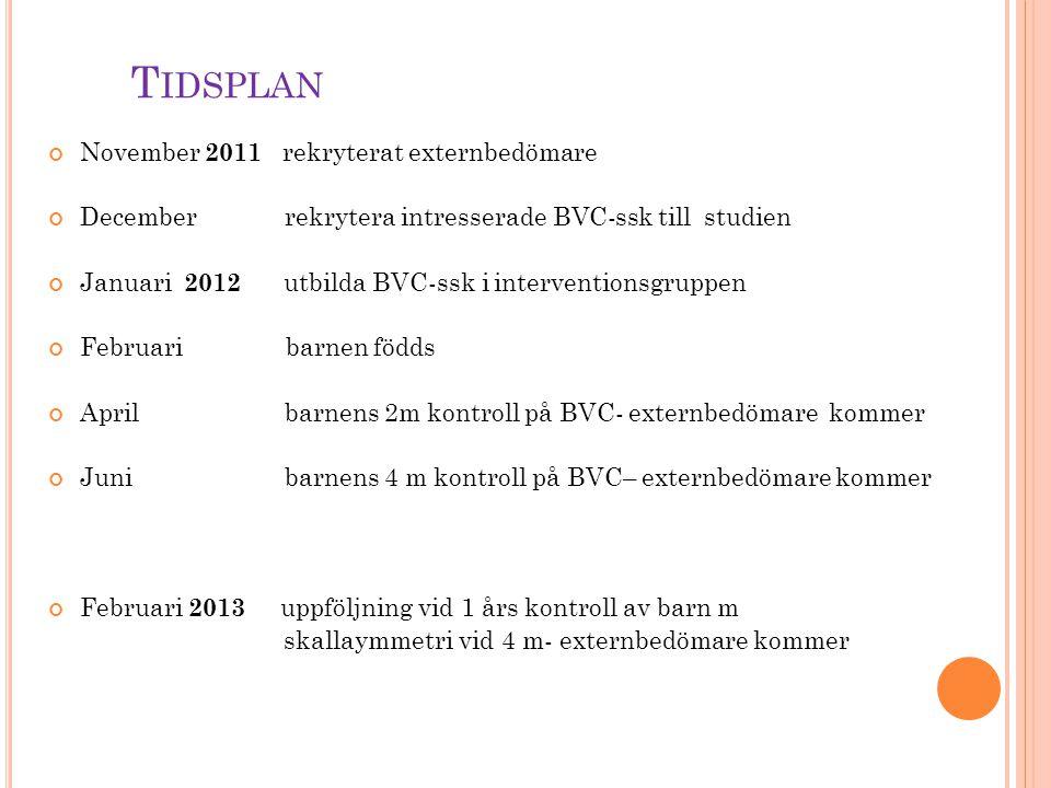 Tidsplan November 2011 rekryterat externbedömare