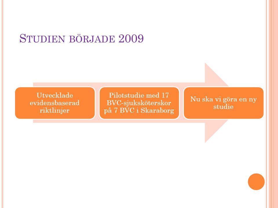 Studien började 2009 Utvecklade evidensbaserad riktlinjer
