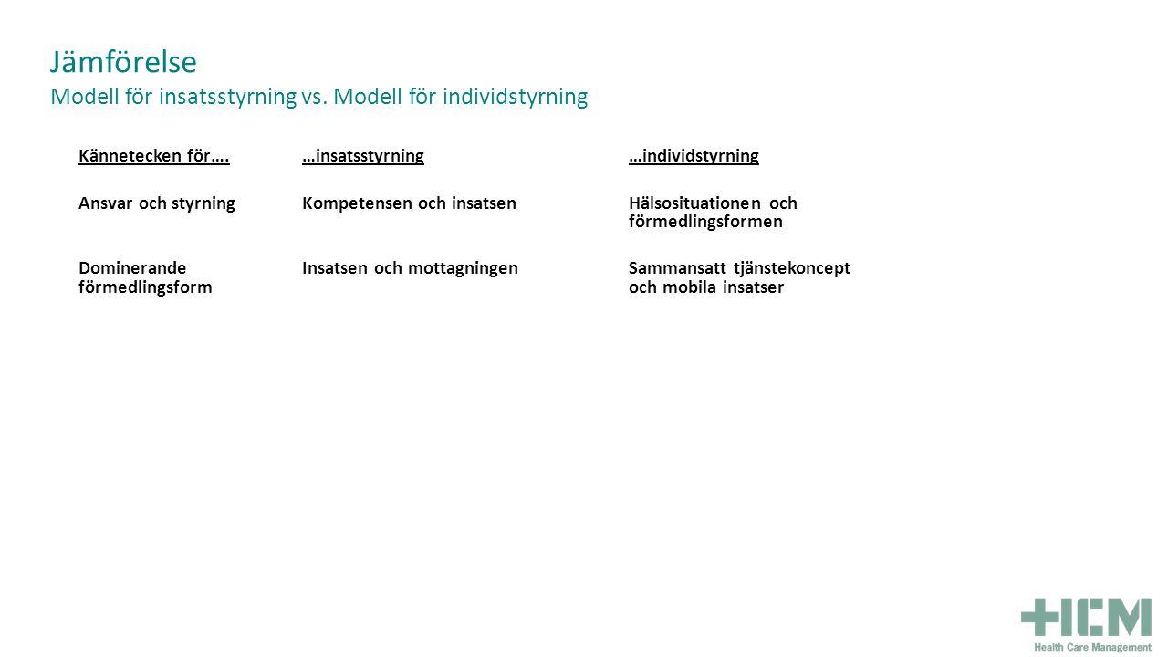 Jämförelse Modell för insatsstyrning vs. Modell för individstyrning