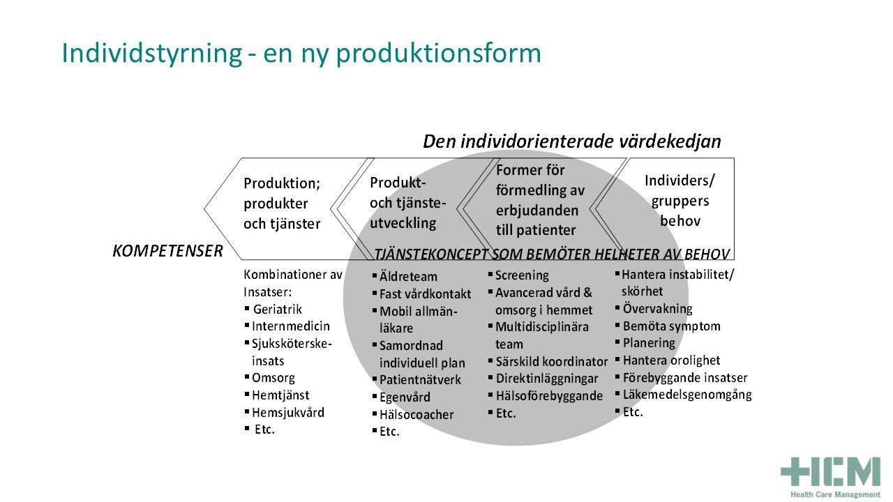 Individstyrning - en ny produktionsform