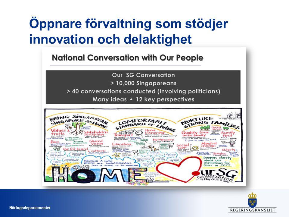 Öppnare förvaltning som stödjer innovation och delaktighet