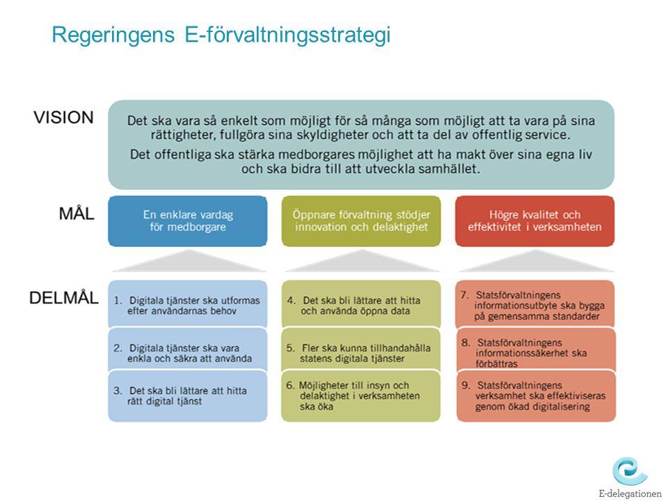 Regeringens E-förvaltningsstrategi