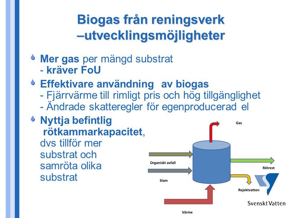 Biogas från reningsverk –utvecklingsmöjligheter