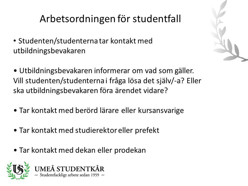 Arbetsordningen för studentfall