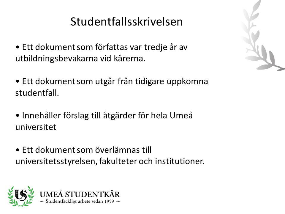 Studentfallsskrivelsen