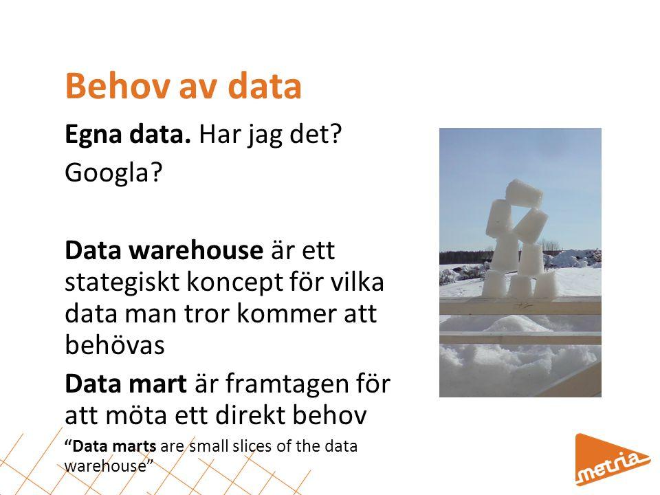 Behov av data Egna data. Har jag det Googla